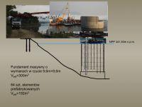 prace podwodne oferta