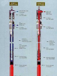 3. Przewód do wiercenia pali j-g